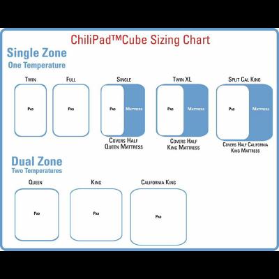 Chilipad Cube 1 1 King Dual Temp Zone 76 X 80 2