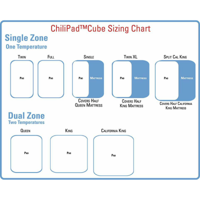 Chilipad Cube 1 1 Replacement Pads For All Sizes Chili